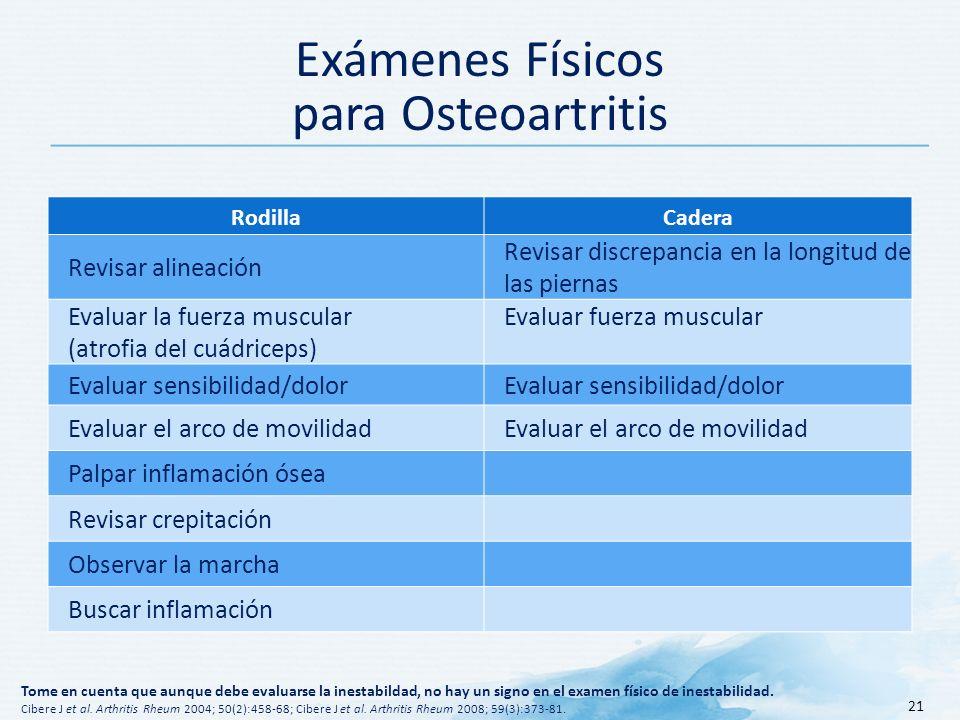 Exámenes Físicos para Osteoartritis
