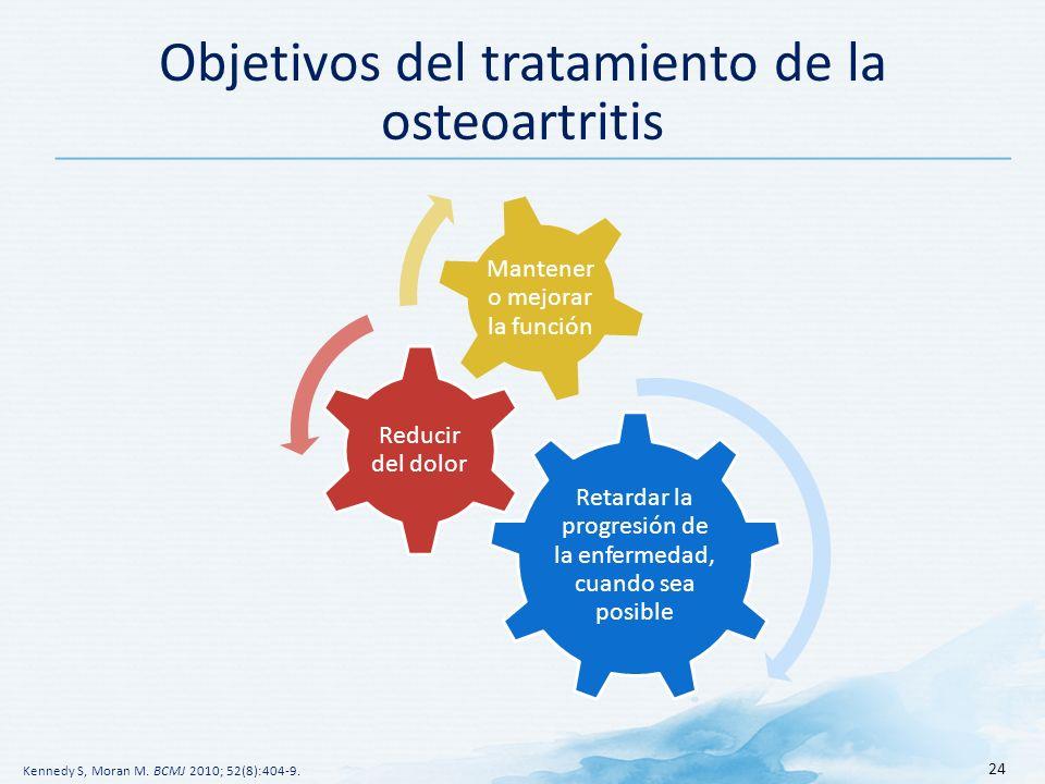Objetivos del tratamiento de la osteoartritis