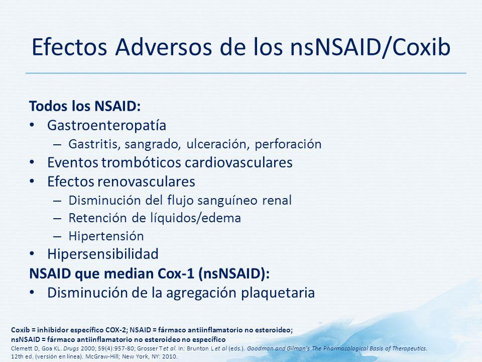Efectos Adversos de los nsNSAID/Coxib