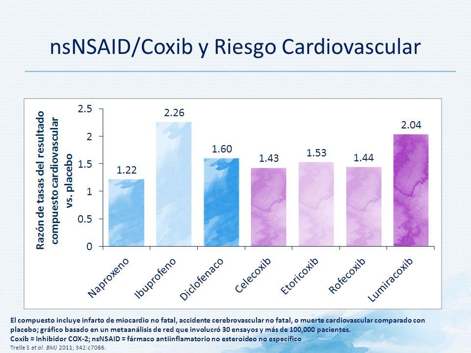 nsNSAID/Coxib y Riesgo Cardiovascular