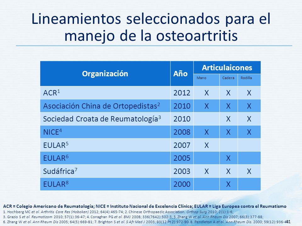 Lineamientos seleccionados para el manejo de la osteoartritis