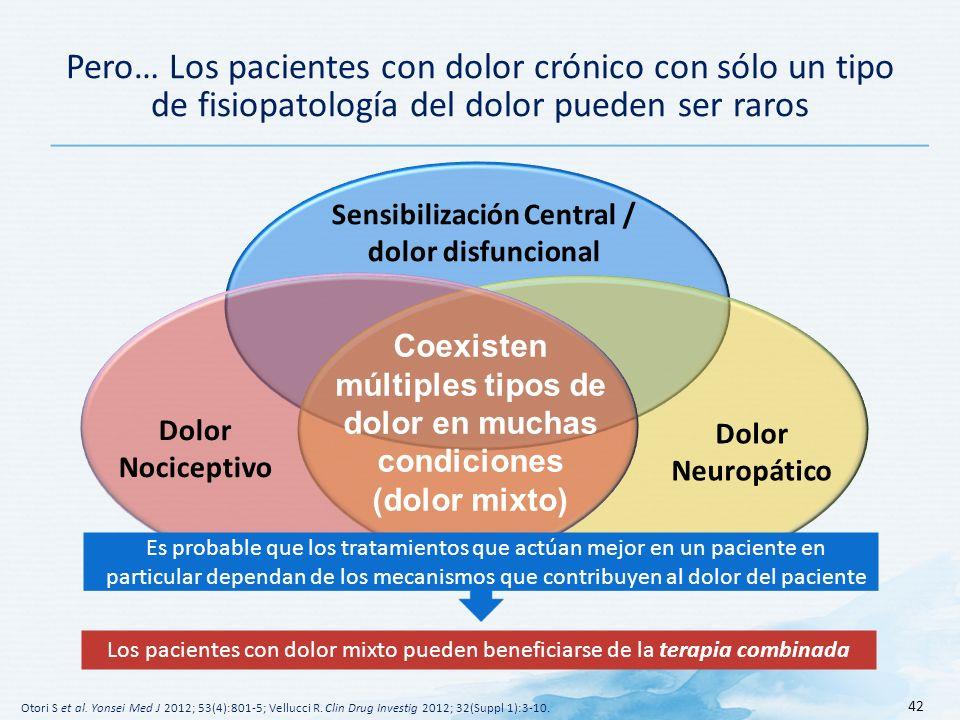 Pero… Los pacientes con dolor crónico con sólo un tipo de fisiopatología del dolor pueden ser raros