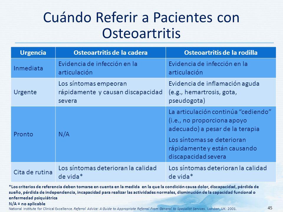 Cuándo Referir a Pacientes con Osteoartritis