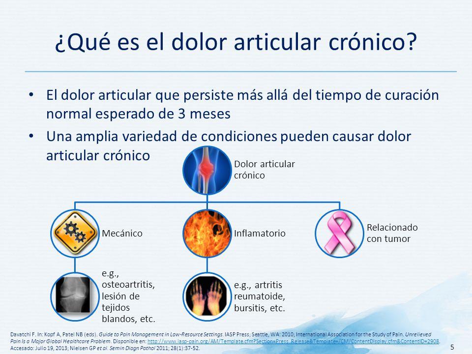 ¿Qué es el dolor articular crónico