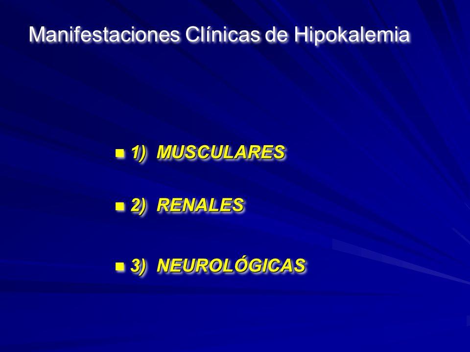 Manifestaciones Clínicas de Hipokalemia