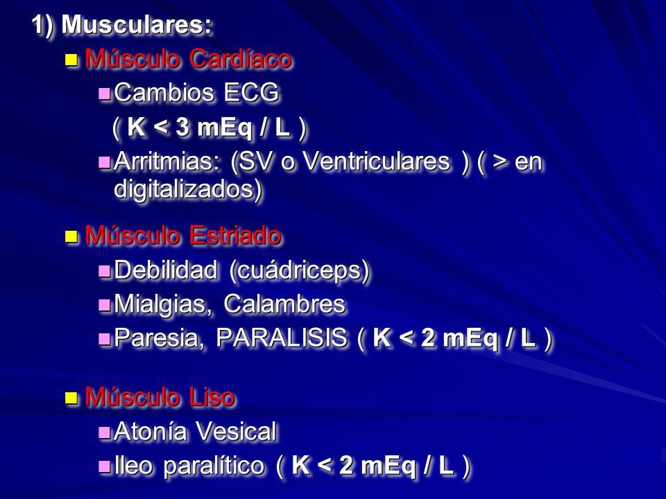 1) Musculares: Músculo Cardíaco. Cambios ECG. ( K < 3 mEq / L ) Arritmias: (SV o Ventriculares ) ( > en digitalizados)