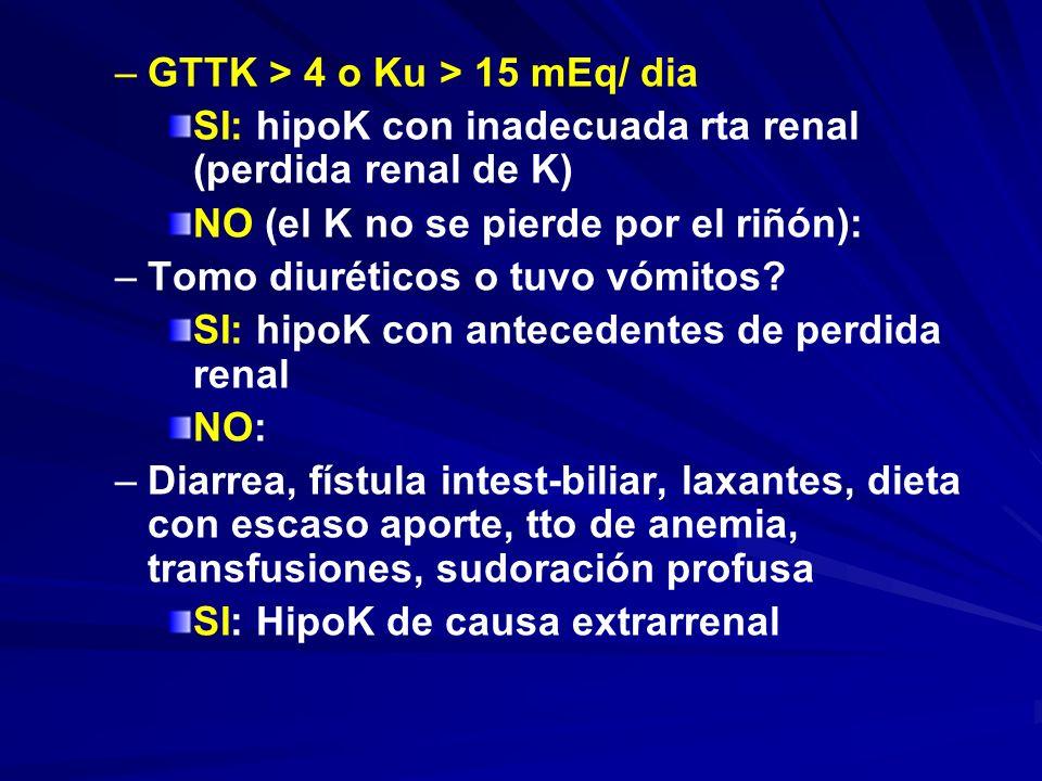 GTTK > 4 o Ku > 15 mEq/ dia
