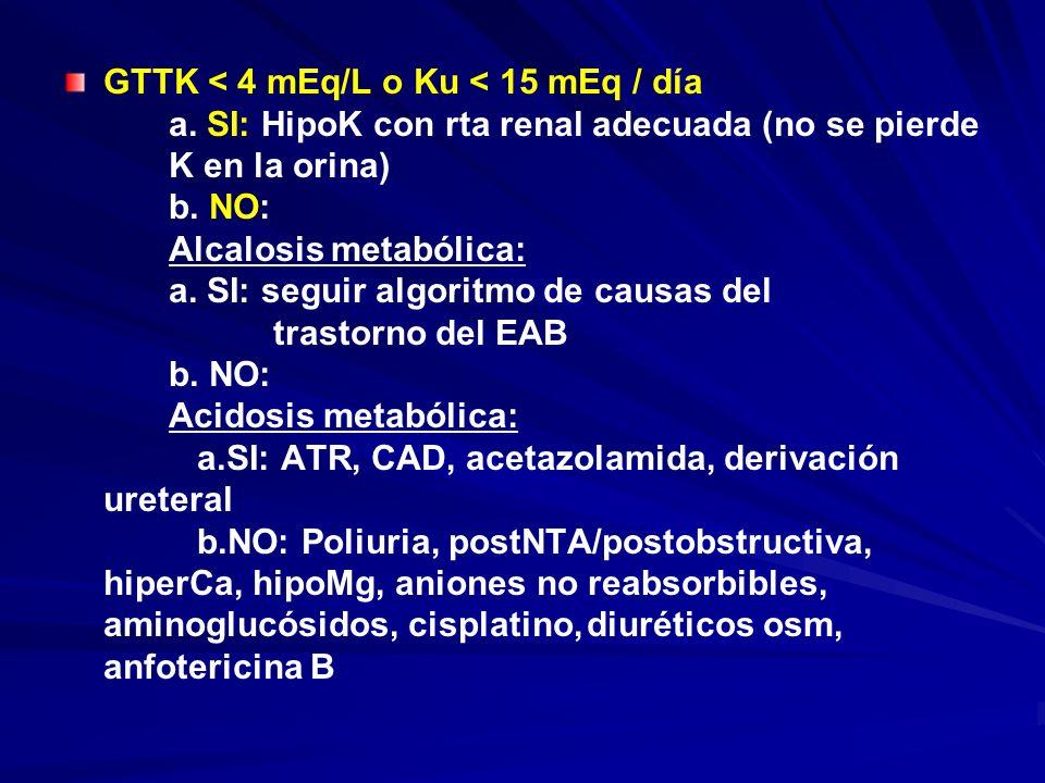 GTTK < 4 mEq/L o Ku < 15 mEq / día. a