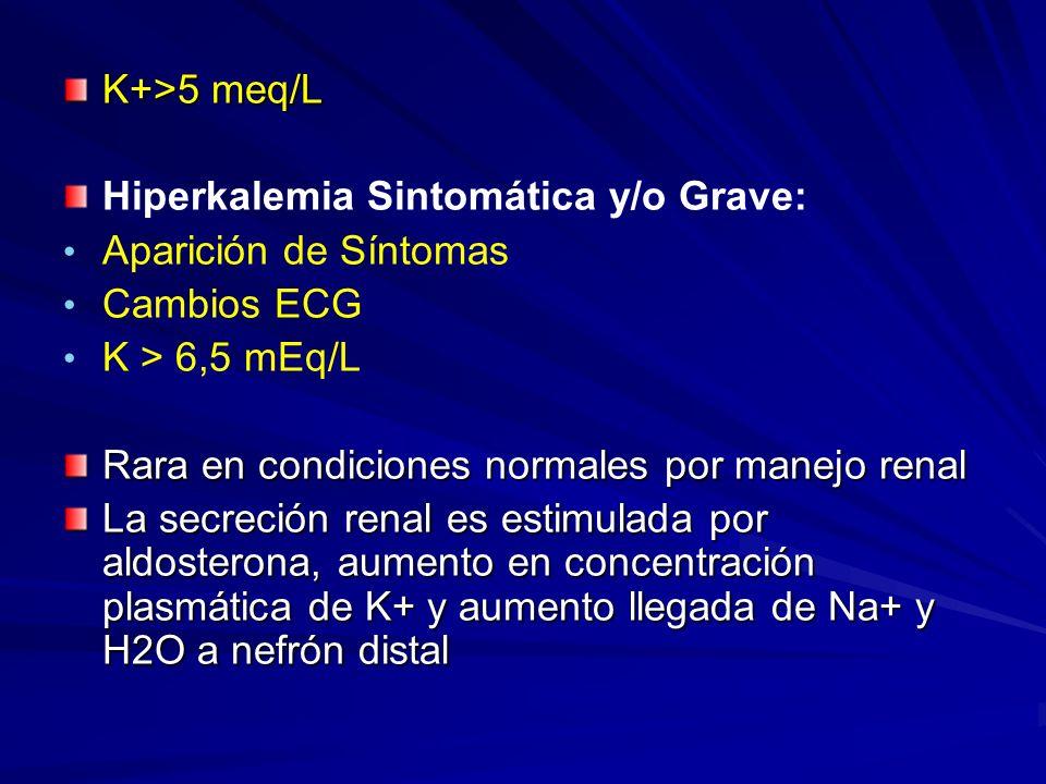 K+>5 meq/L Hiperkalemia Sintomática y/o Grave: Aparición de Síntomas. Cambios ECG. K > 6,5 mEq/L.