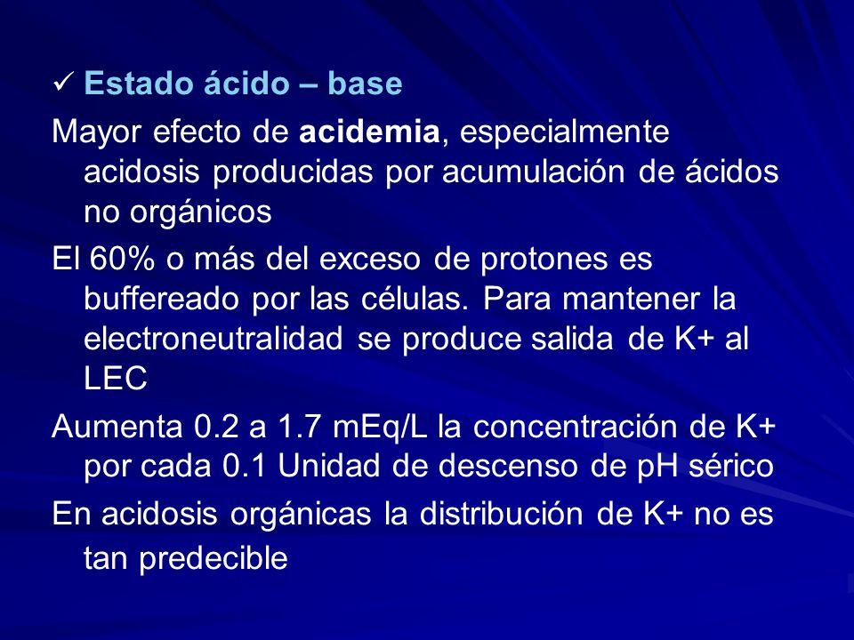 Estado ácido – base Mayor efecto de acidemia, especialmente acidosis producidas por acumulación de ácidos no orgánicos.