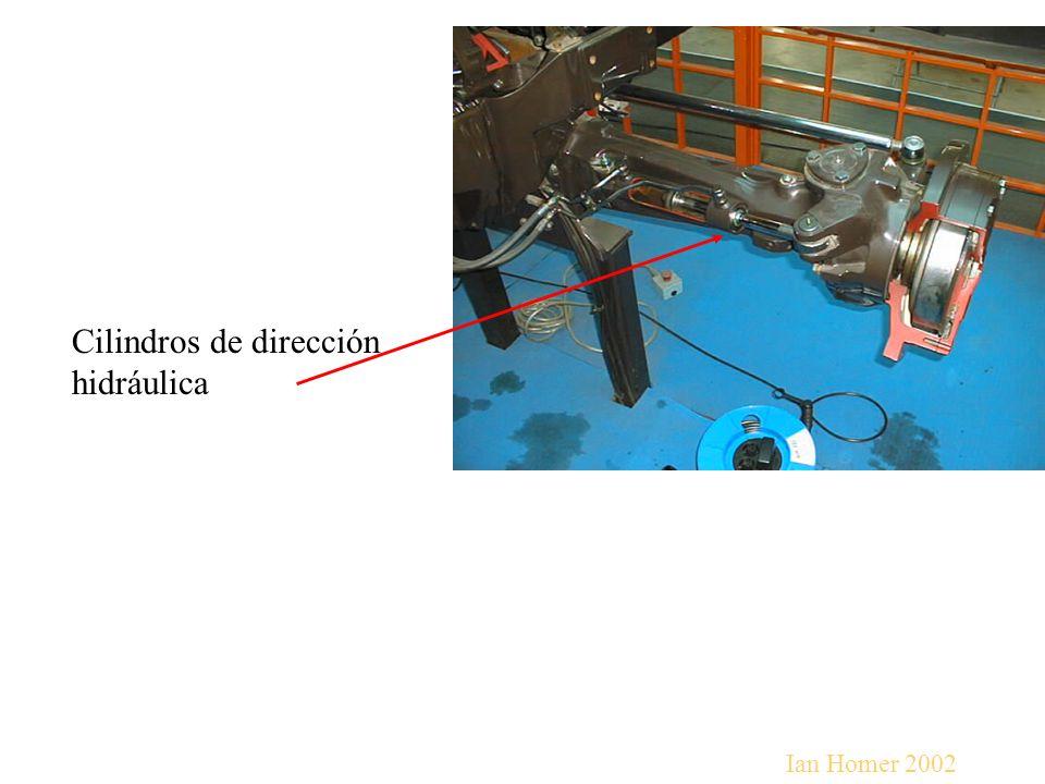 Cilindros de dirección hidráulica