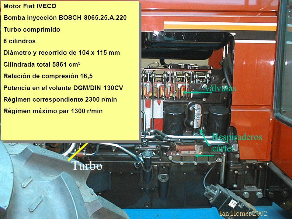 Turbo válvulas Respiraderos cárter Ian Homer 2002 Motor Fiat IVECO