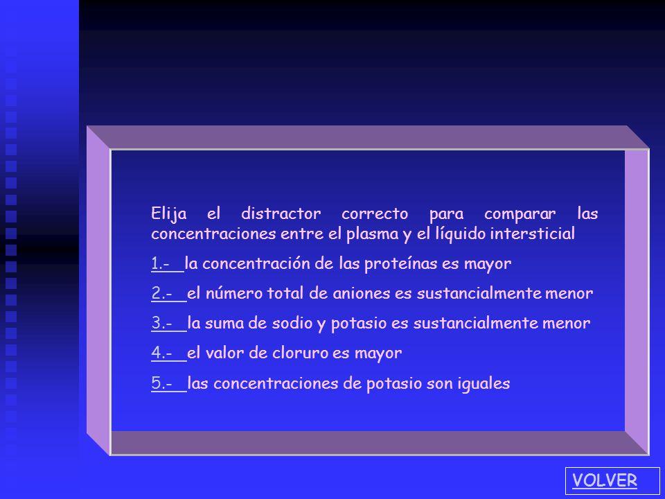 Elija el distractor correcto para comparar las concentraciones entre el plasma y el líquido intersticial