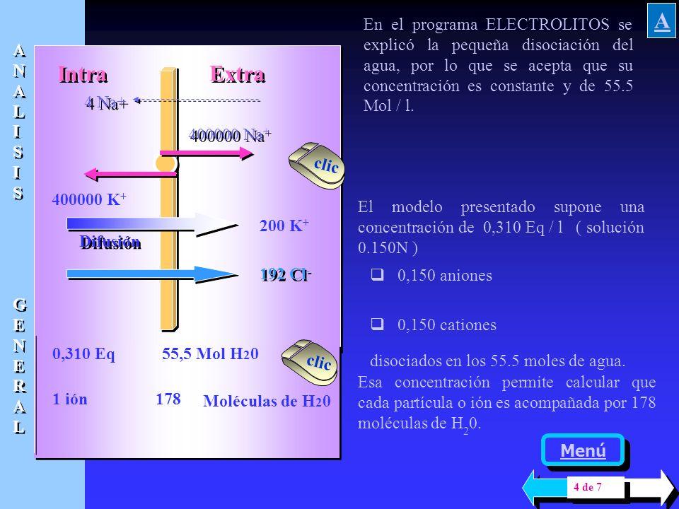 A En el programa ELECTROLITOS se explicó la pequeña disociación del agua, por lo que se acepta que su concentración es constante y de 55.5 Mol / l.