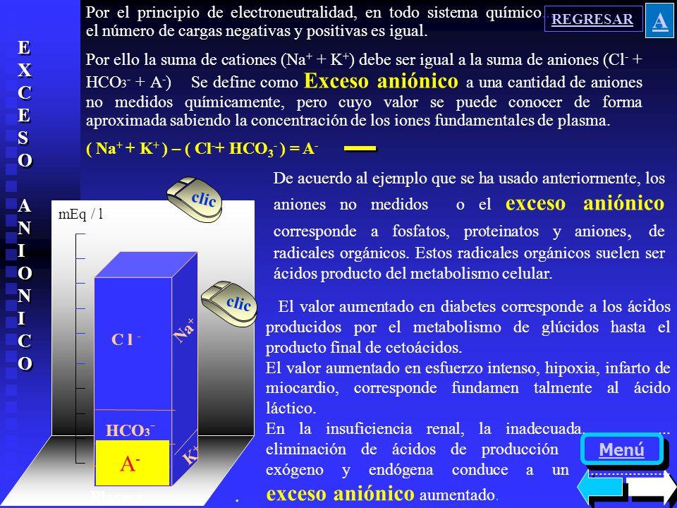 Por el principio de electroneutralidad, en todo sistema químico. ……
