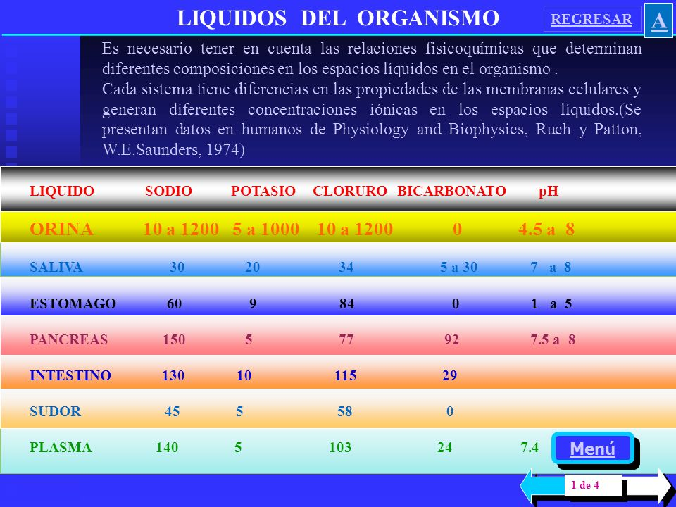 LIQUIDOS DEL ORGANISMO