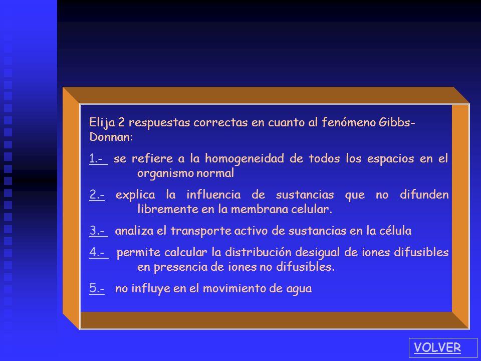 Elija 2 respuestas correctas en cuanto al fenómeno Gibbs-Donnan: