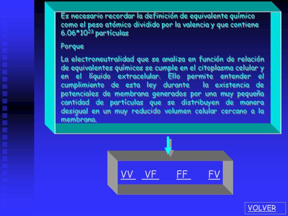 Es necesario recordar la definición de equivalente químico como el peso atómico dividido por la valencia y que contiene 6.06*1023 partículas
