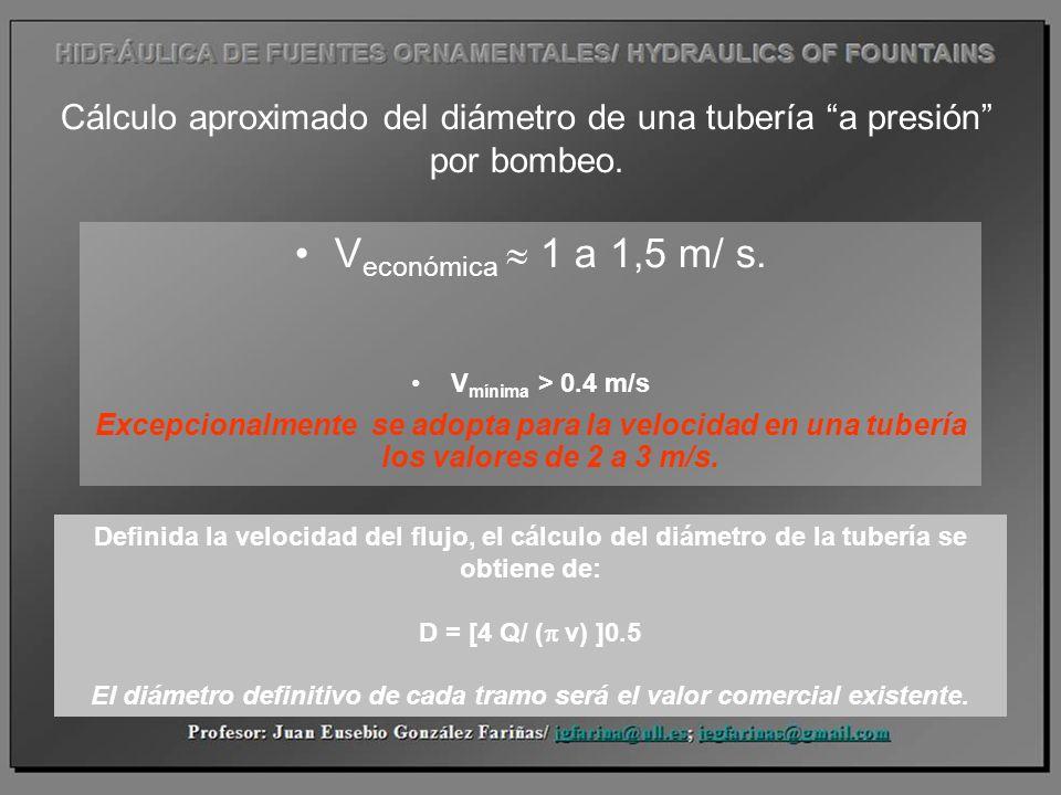 Cálculo aproximado del diámetro de una tubería a presión por bombeo.