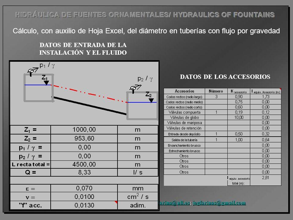 DATOS DE ENTRADA DE LA INSTALACIÓN Y EL FLUIDO DATOS DE LOS ACCESORIOS