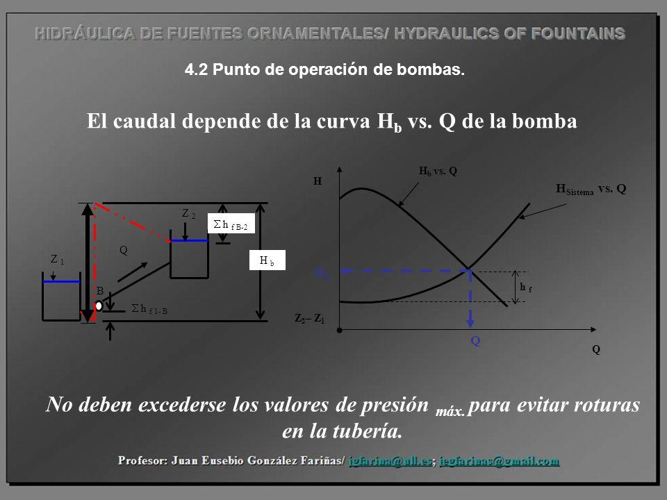 El caudal depende de la curva Hb vs. Q de la bomba