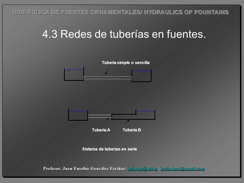 4.3 Redes de tuberías en fuentes.
