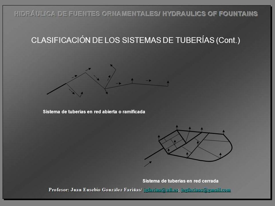 CLASIFICACIÓN DE LOS SISTEMAS DE TUBERÍAS (Cont.)