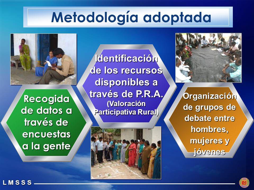 Metodología adoptada Identificación de los recursos disponibles a través de P.R.A. (Valoración Participativa Rural)