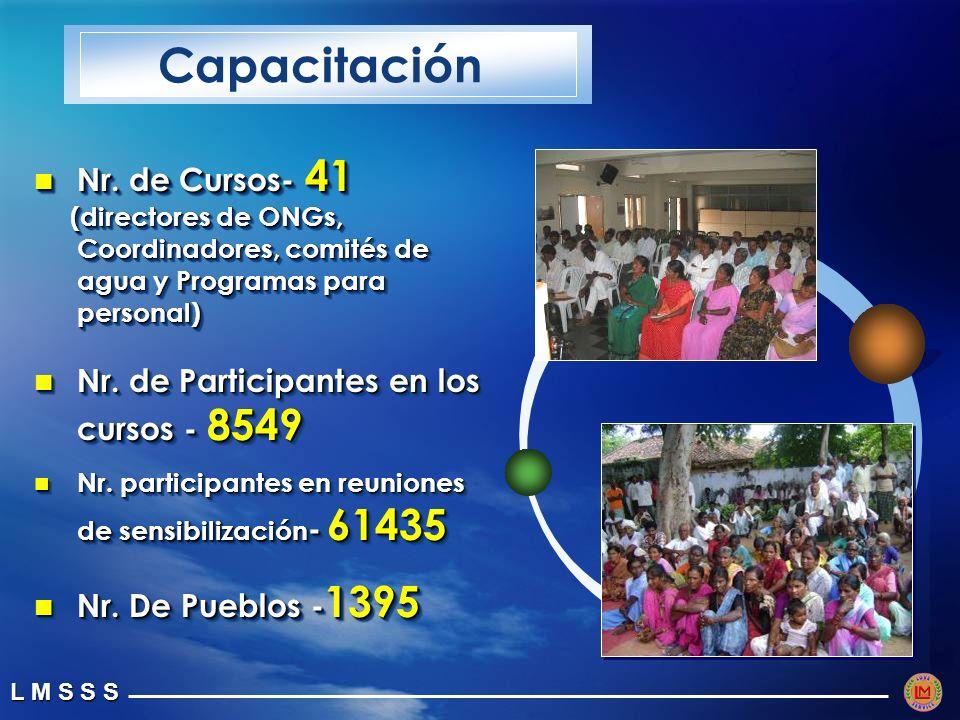 Capacitación Nr. de Cursos- 41