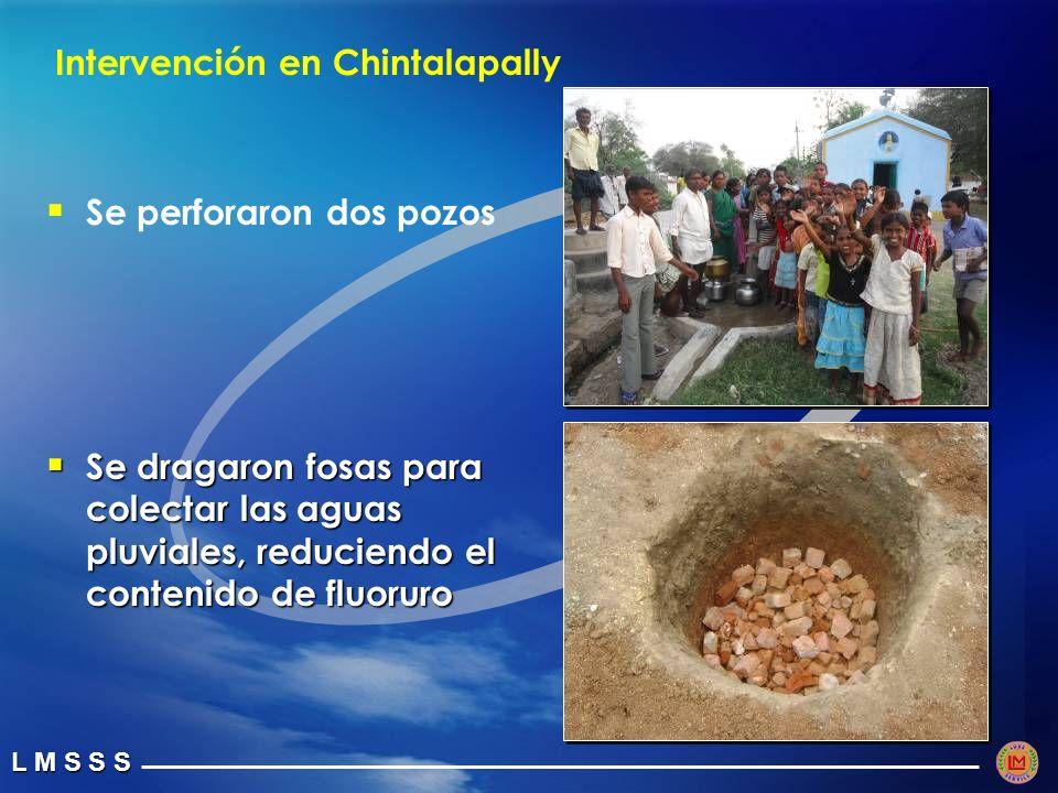 Intervención en Chintalapally