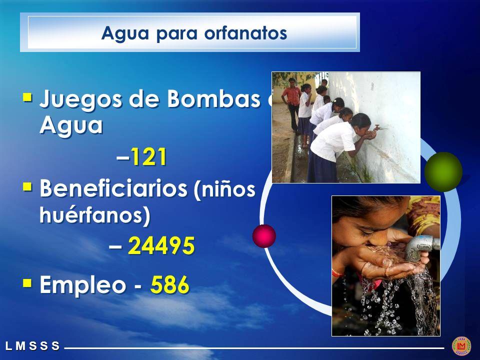Juegos de Bombas de Agua –121 Beneficiarios (niños huérfanos) – 24495