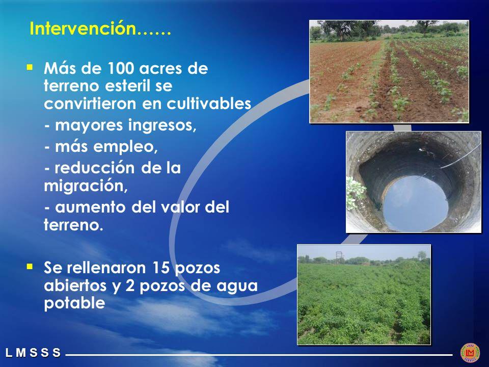 Intervención…… Más de 100 acres de terreno esteril se convirtieron en cultivables. - mayores ingresos,