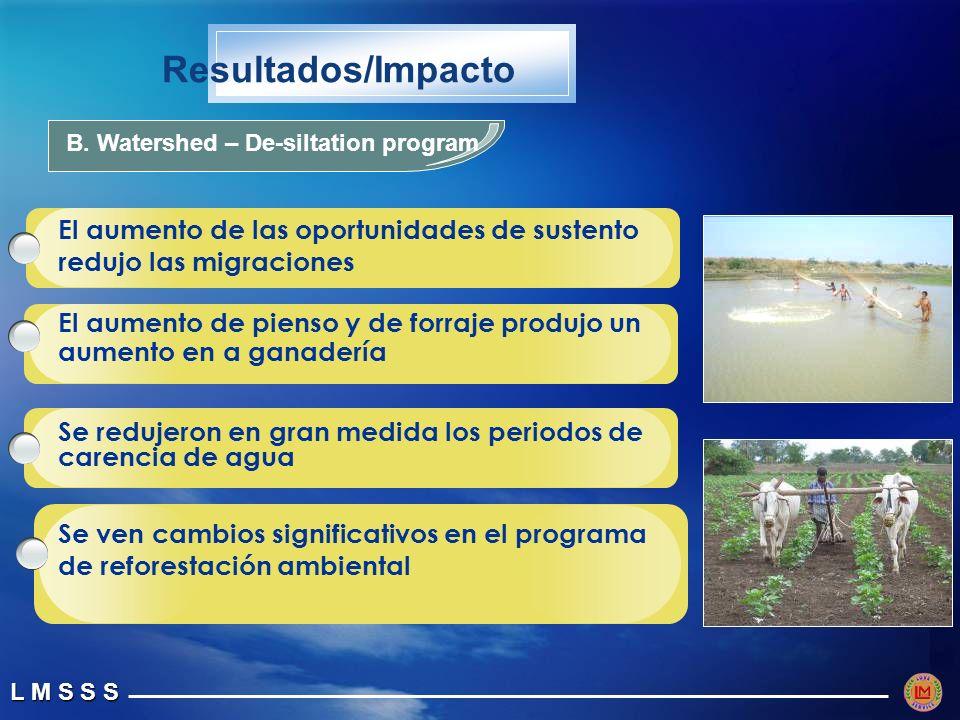 B. Watershed – De-siltation program
