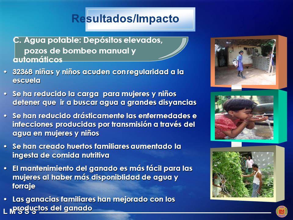 Resultados/Impacto C. Agua potable: Depósitos elevados,
