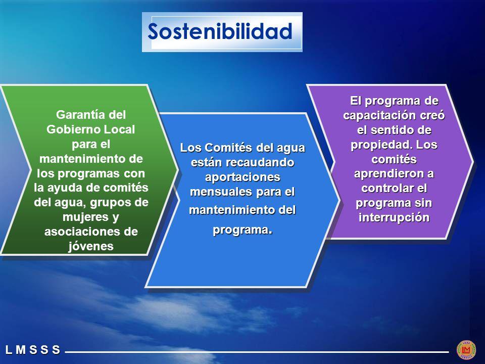 Sostenibilidad El programa de capacitación creó el sentido de propiedad. Los comités aprendieron a controlar el programa sin interrupción.
