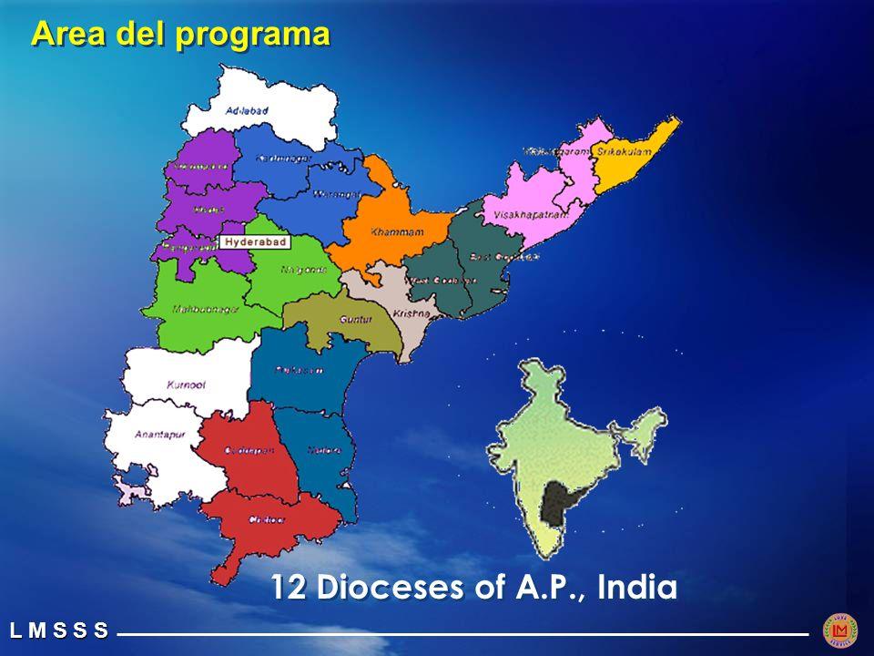 Area del programa 12 Dioceses of A.P., India