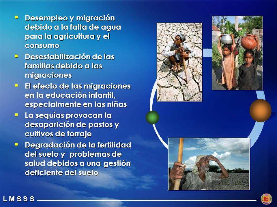 Desempleo y migración debido a la falta de agua para la agricultura y el consumo