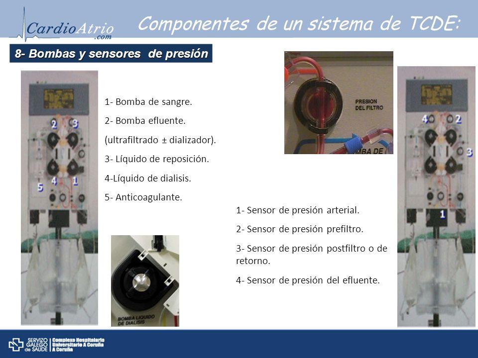8- Bombas y sensores de presión
