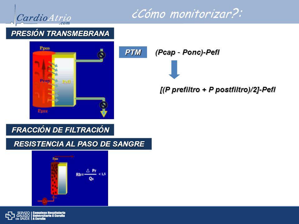 ¿Cómo monitorizar : PRESIÓN TRANSMEBRANA PTM (Pcap – Ponc)-Pefl