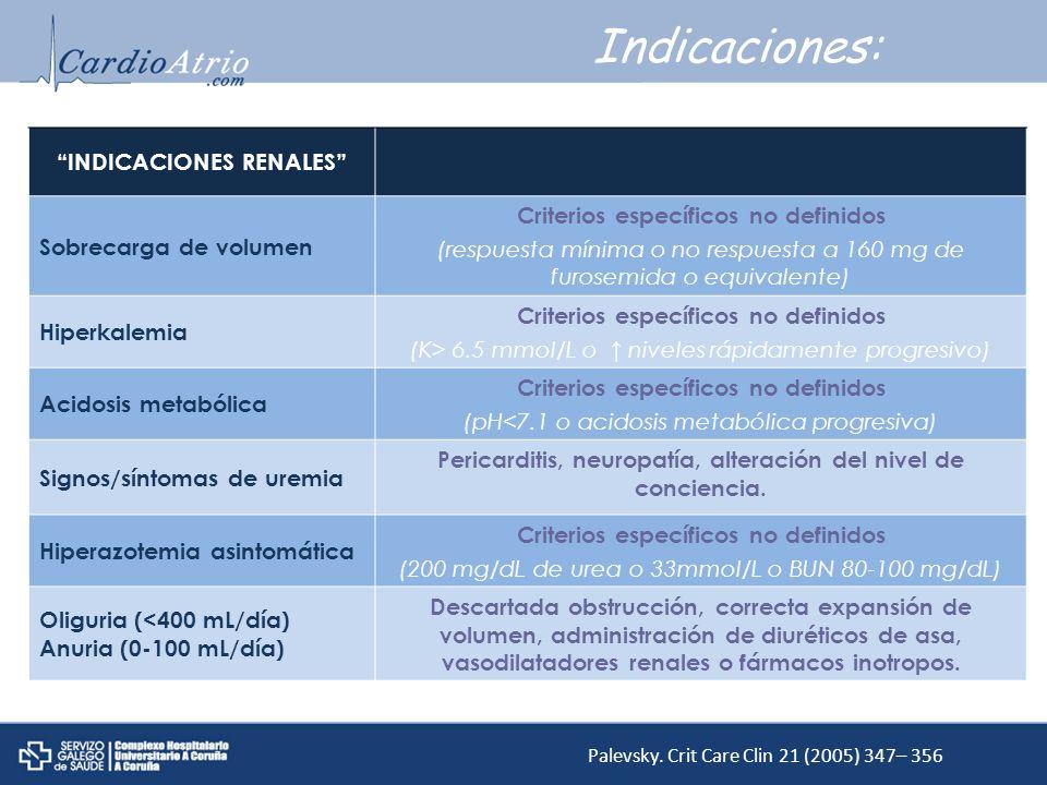 Indicaciones: INDICACIONES RENALES Sobrecarga de volumen