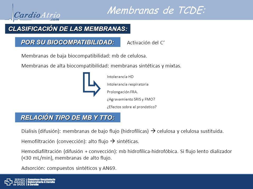 Membranas de TCDE: CLASIFICACIÓN DE LAS MEMBRANAS: