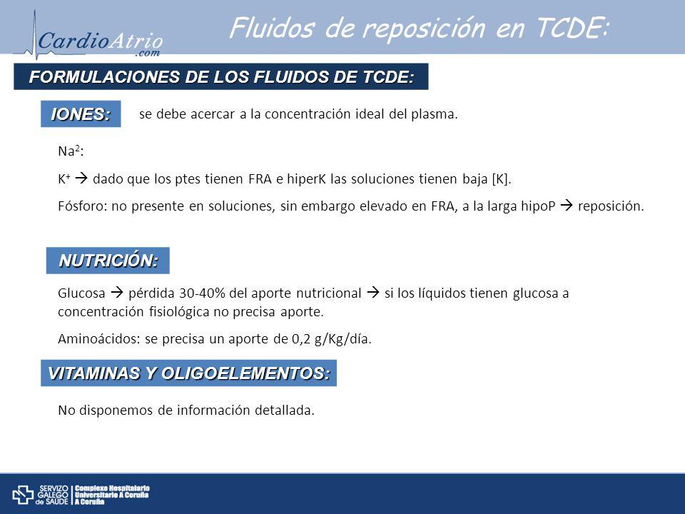 FORMULACIONES DE LOS FLUIDOS DE TCDE: VITAMINAS Y OLIGOELEMENTOS: