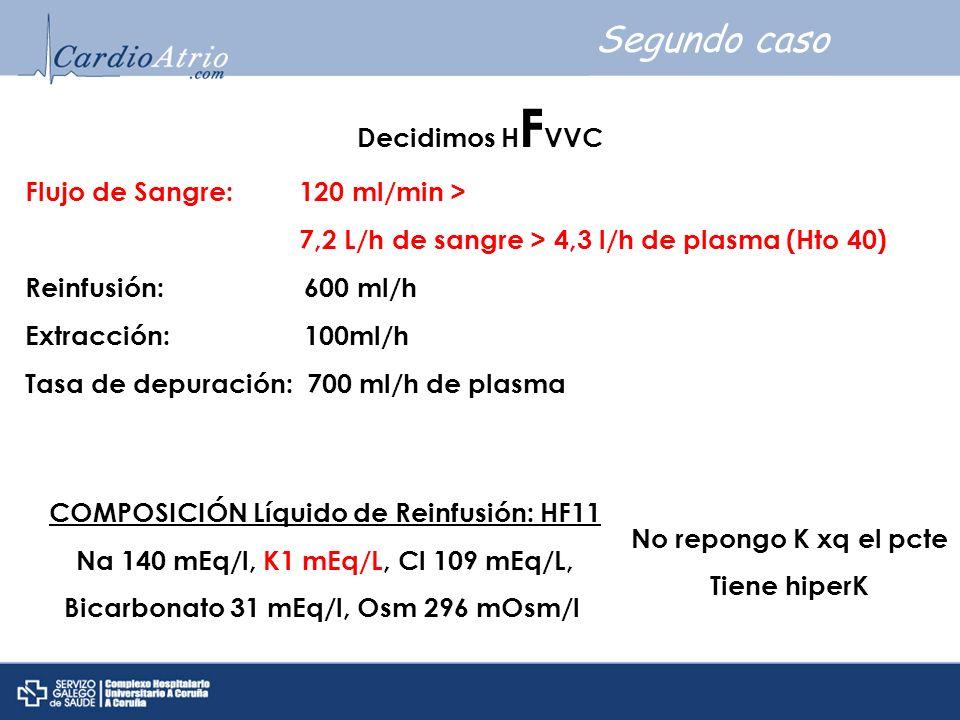 Segundo caso Decidimos HFVVC Flujo de Sangre: 120 ml/min >