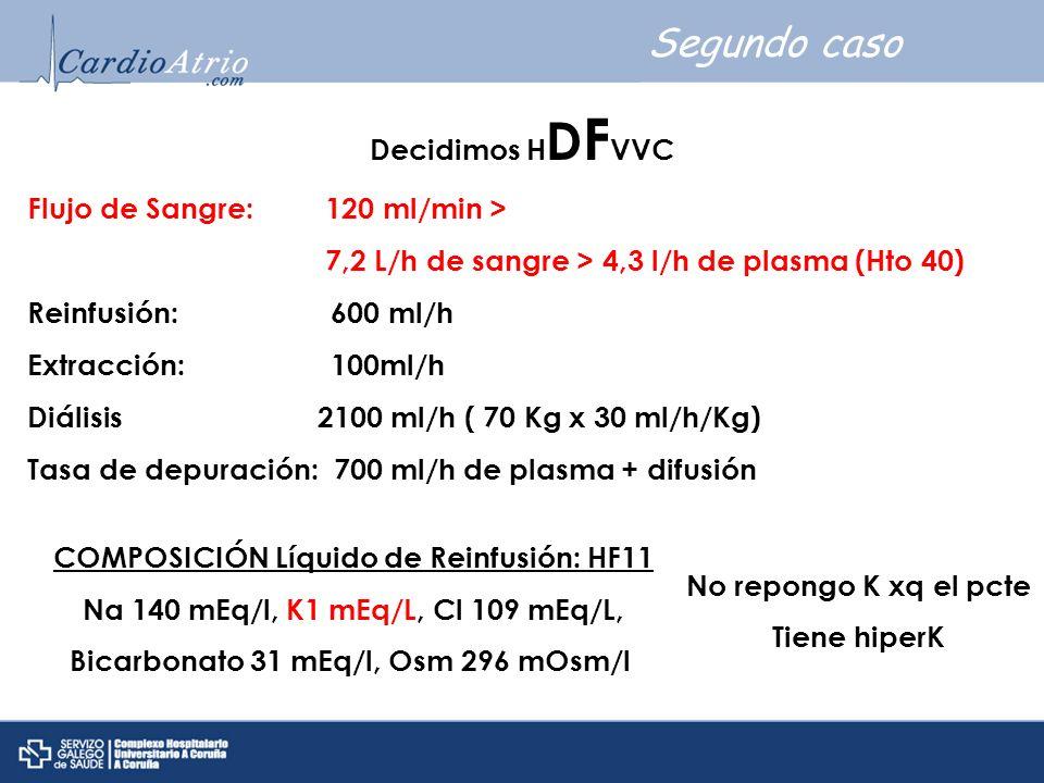 Segundo caso Decidimos HDFVVC Flujo de Sangre: 120 ml/min >
