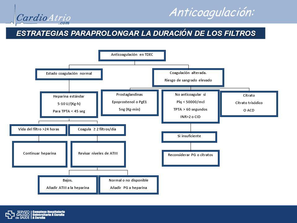 Anticoagulación: ESTRATEGIAS PARAPROLONGAR LA DURACIÓN DE LOS FILTROS