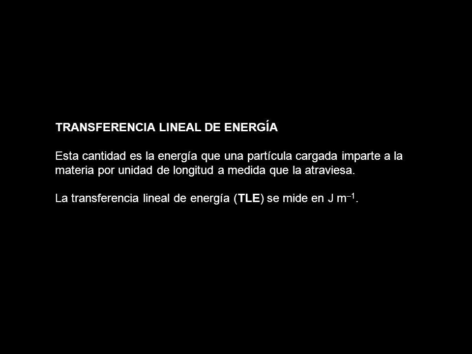 TRANSFERENCIA LINEAL DE ENERGÍA