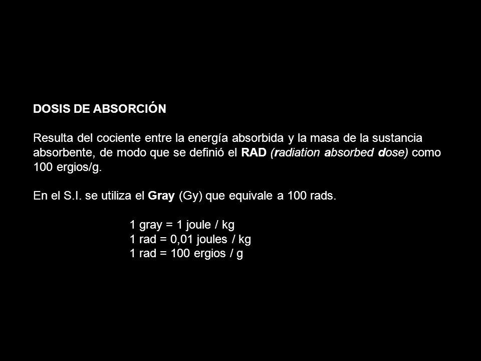 DOSIS DE ABSORCIÓN