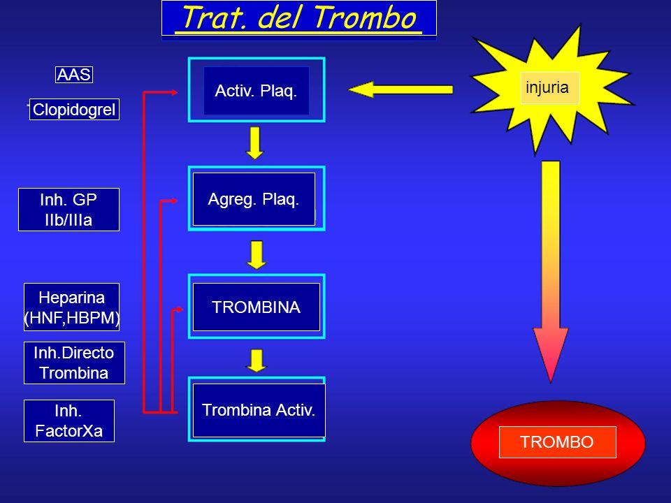 Trat. del Trombo T AAS Activ. Plaq. injuria injuria Clopidogrel