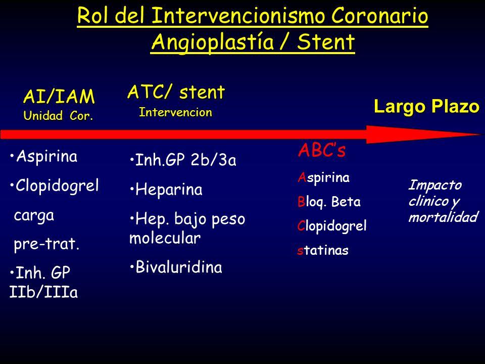 ATC/ stent Intervencion