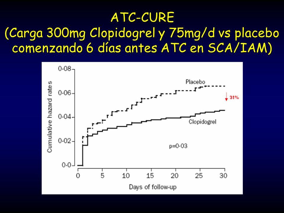 ATC-CURE (Carga 300mg Clopidogrel y 75mg/d vs placebo comenzando 6 días antes ATC en SCA/IAM)
